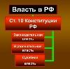Органы власти в Пугачеве