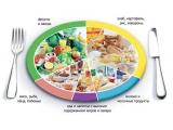 Гостиница Спутник - иконка «питание» в Пугачеве